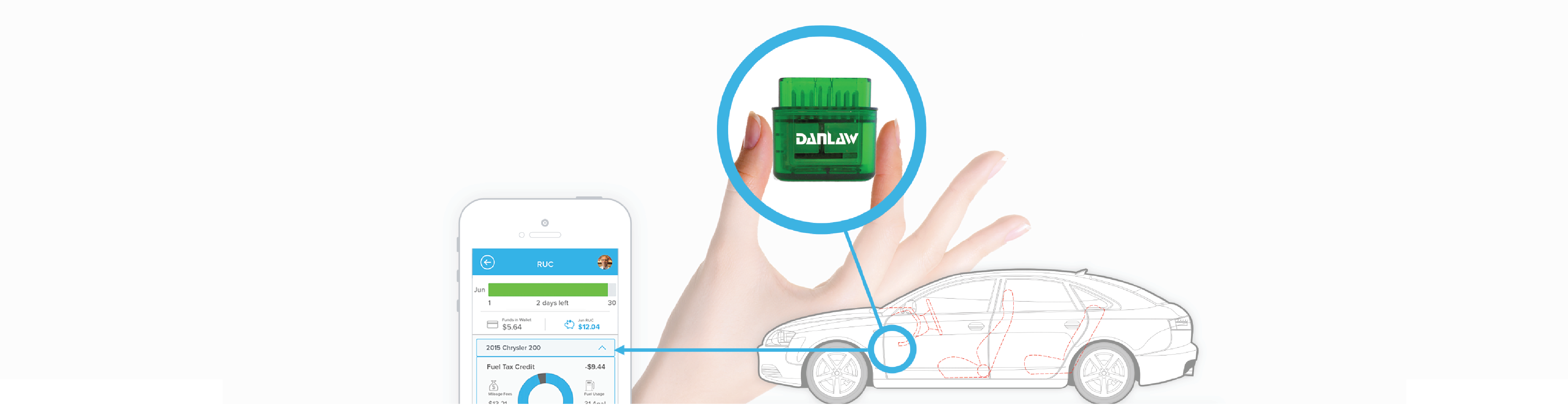 Danlaw Launches OBDII Device with Texas Instruments SimpleLink™ Bluetooth® CC2564 solution