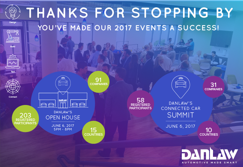 Thank you to all those who visited our Connected Car Summit and Open House.